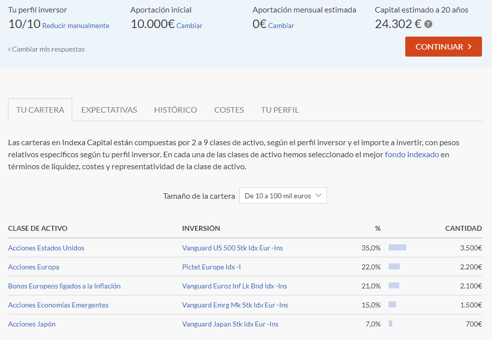 cartera indexa ejemplo
