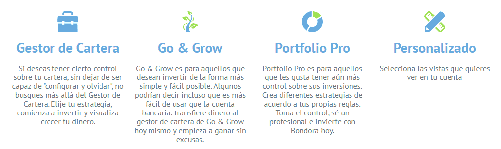 métodos inversión Bondora