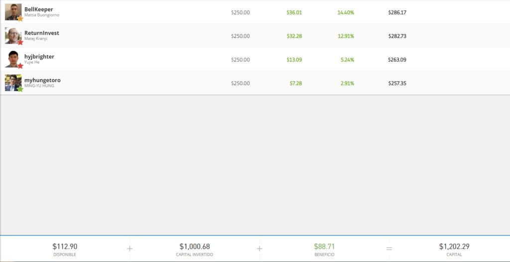 resultados etoro social trading agosto20